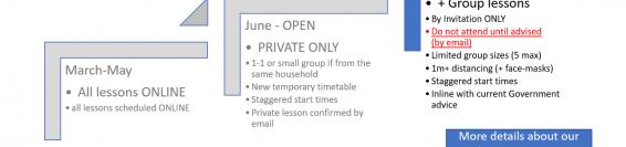 Re-Opening Plan#5 – Update 6th Jun 2020